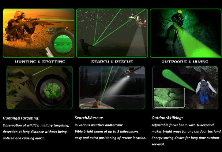 100mW ND50 Designador Laser De Longa Distância